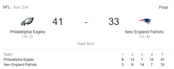 Who Won Super Bowl 2018