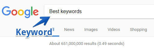 what are keywords in search engines
